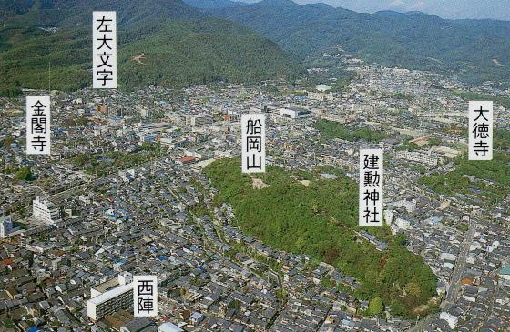 交通アクセス - 建勲神社